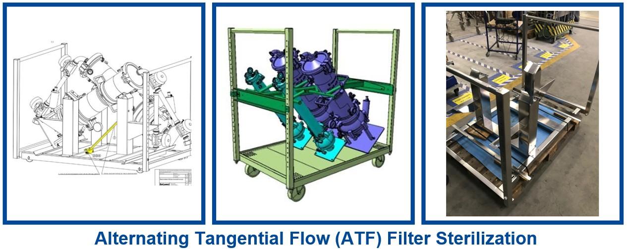 Belimed Life Science - ATF Filter Sterilization
